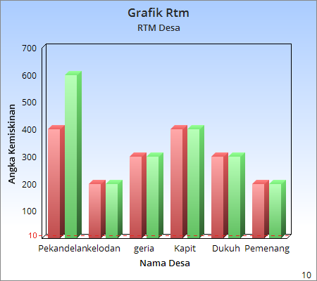 Online Graphing